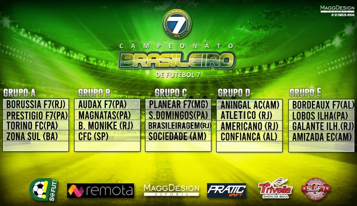 Definido os grupos do Campeonato Brasileiro de Futebol 7 - 2020